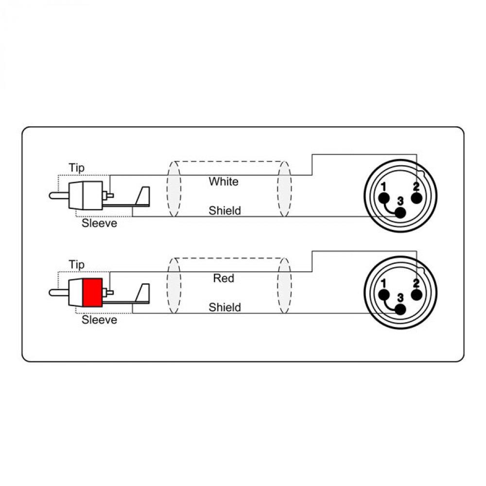 similiar vintage rca turntable wiring diagram keywords rca jacks to phono cartridge wiring diagram rca circuit diagrams